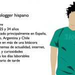 Datos sobre la blogosfera hispana en este 2010