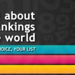 11most.com  te permite crear rankigs colaborativos