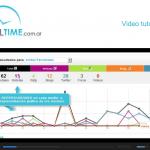 The Real Time: una herramienta tras las huellas del tiempo real