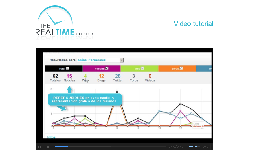 Captura de pantalla 2011-12-08 a las 13.30.49