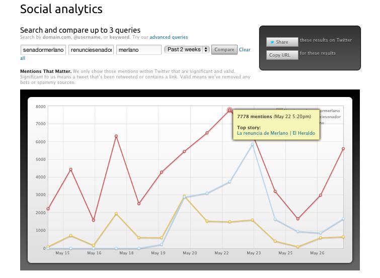 Captura de pantalla 2012-05-28 a la(s) 17.21.13