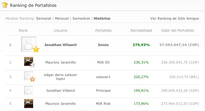 Ranking startbull