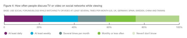 TV/ redes sociales
