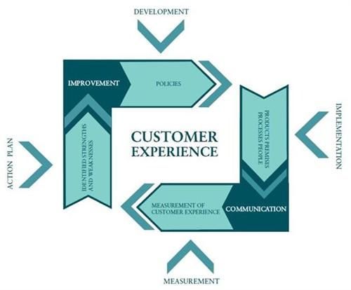 customer-experience-1