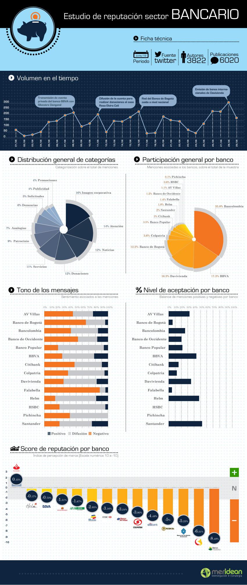 infografia_bancos