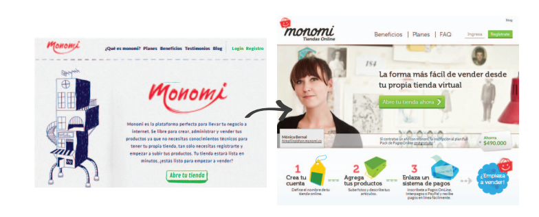 Monomi Tiendas Online