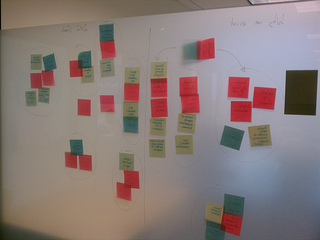 Brain storming at Soma Central - One Market