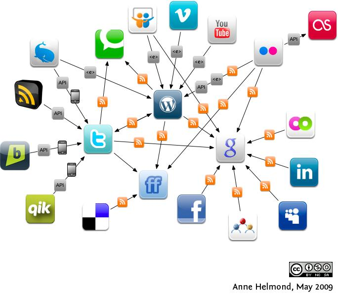 social-media-social-networking-connections