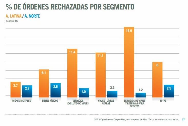 grafico 4 (2)