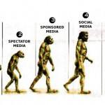 Marketing Digital Evolutivo y cómo afecta a tu estrategia