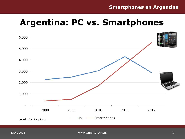 Smartphones3