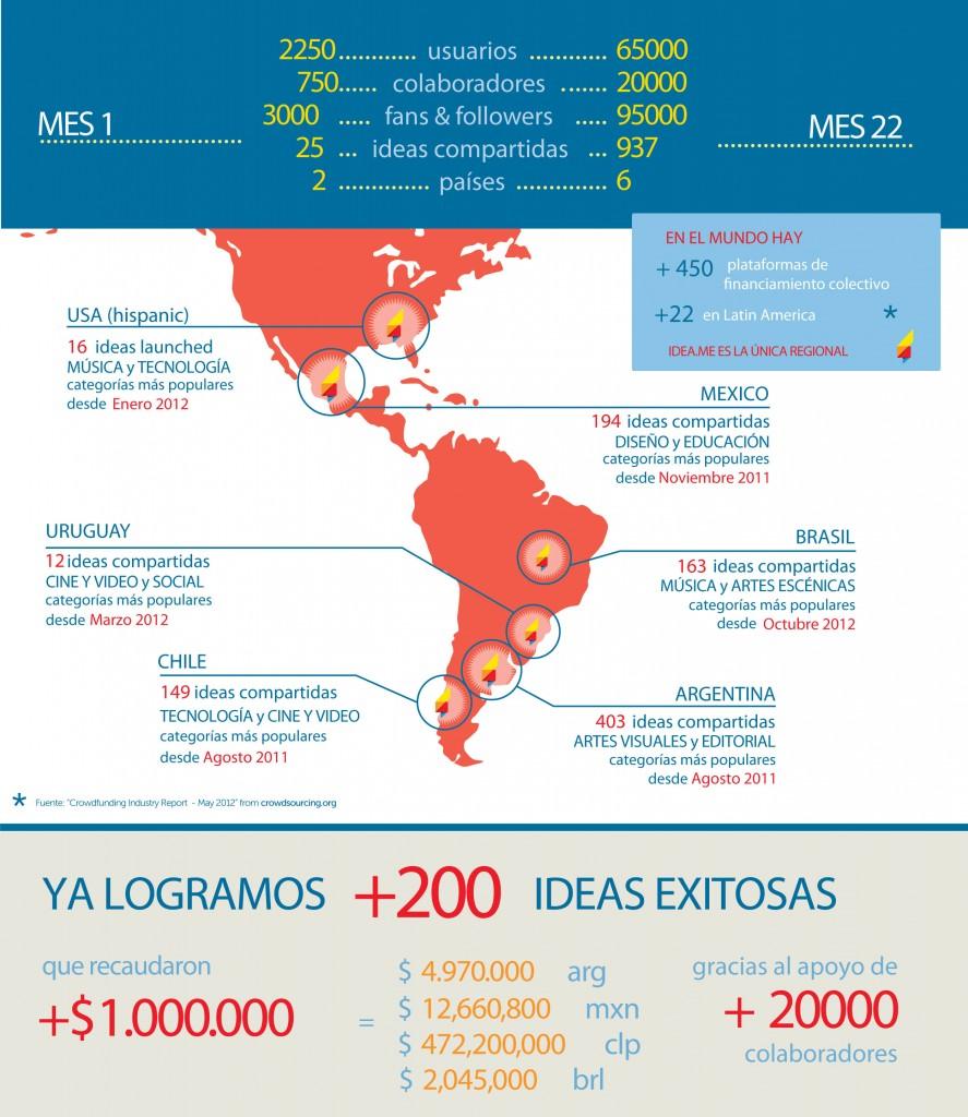 Infograph-JUN-2013-spa
