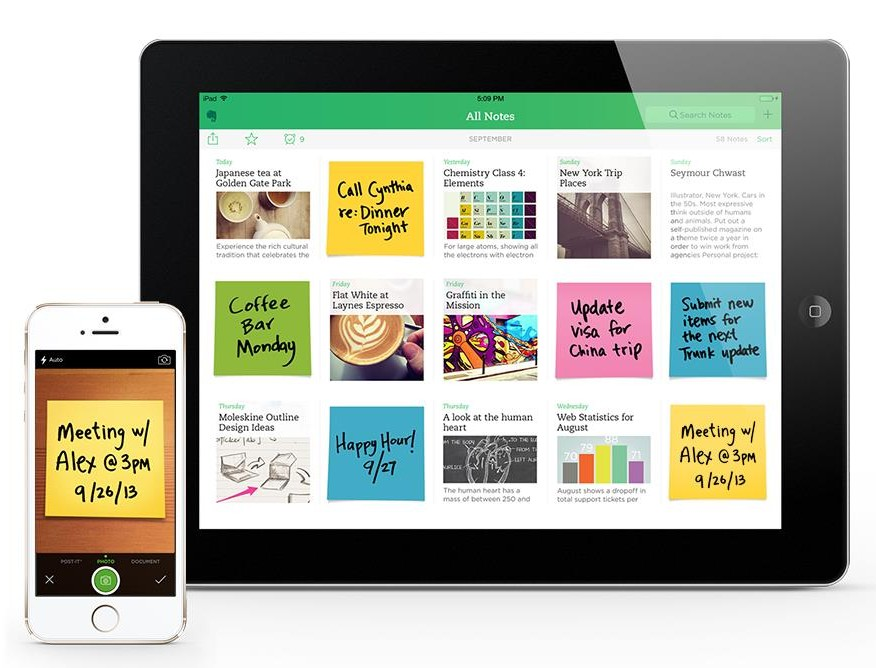 Evernote & Post-it
