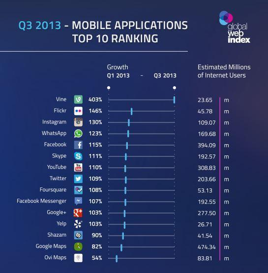 1-Mobile-App