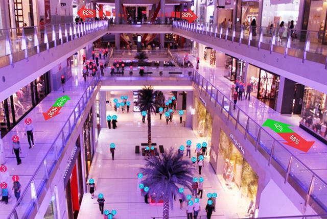Mall-RetailLogics