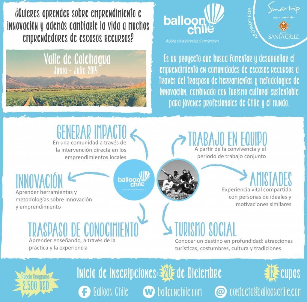 Infografia Balloon Chile