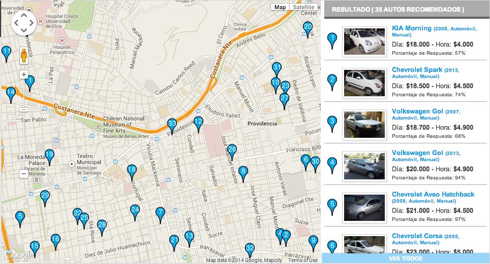 Mapa de algunos autos disponibles en Arriendas.cl