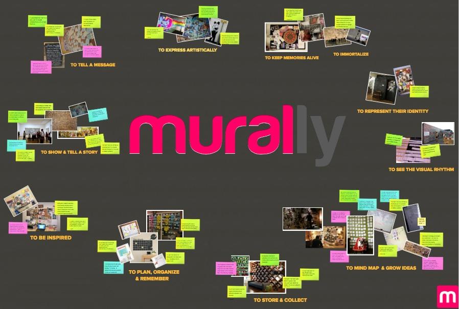 Mural Ly Un Producto Global Que Apuesta A La Innovacion Como