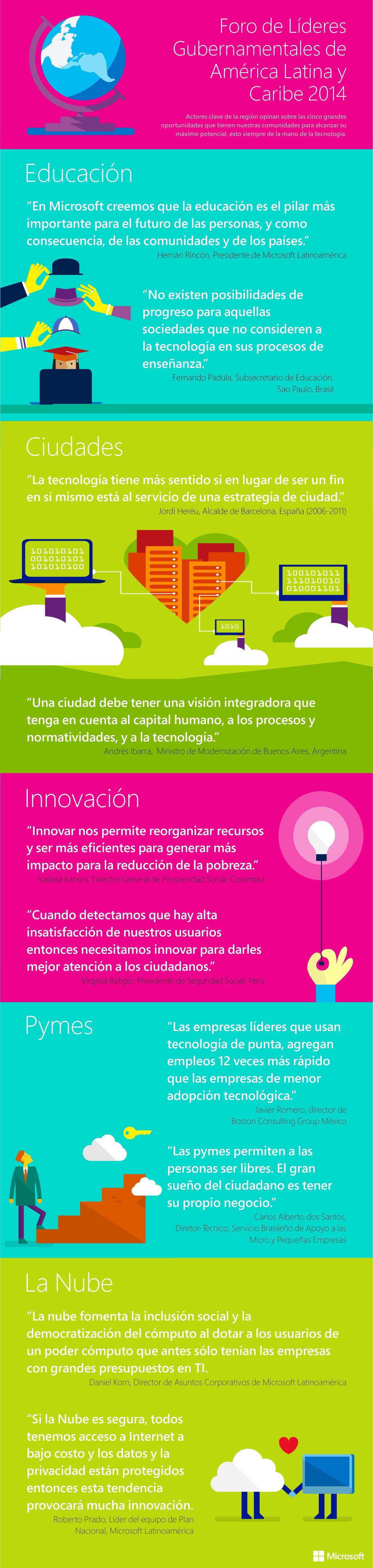 GLF2014_Quotes-Infographic_Print