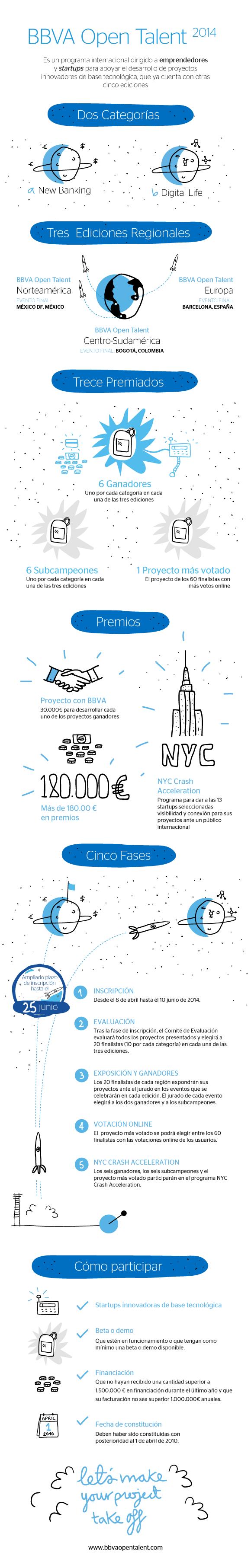 infografia_bbva_open_talent_ok_v3.pdf_content