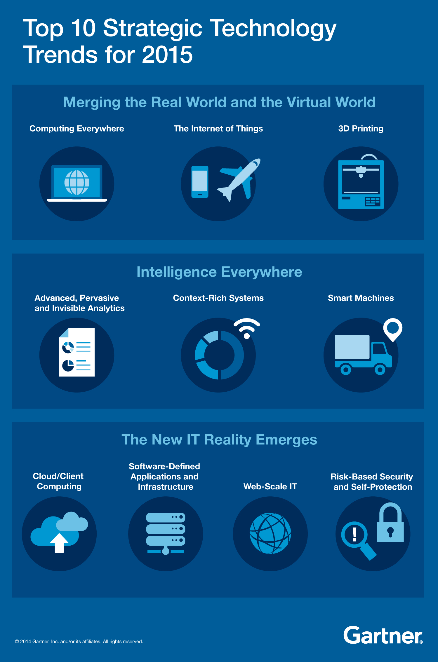 Top10TechTrends_infographic_final