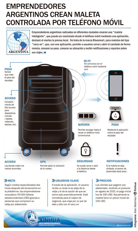 info_maleta
