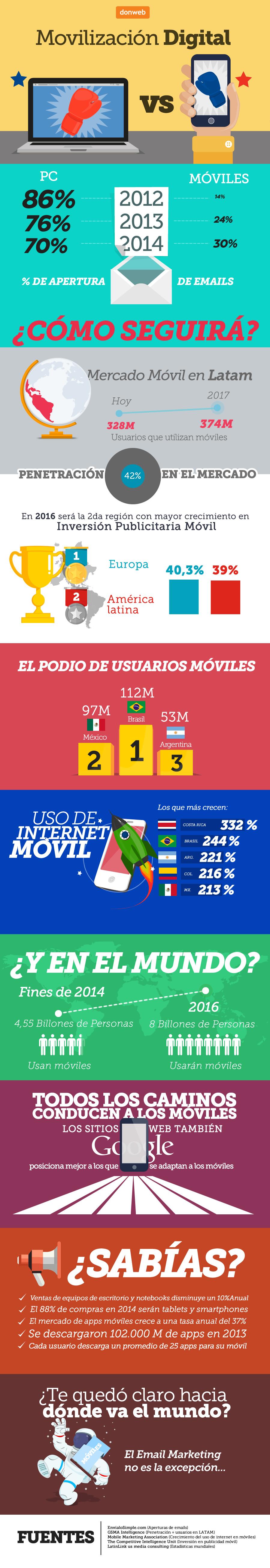 infografia-final