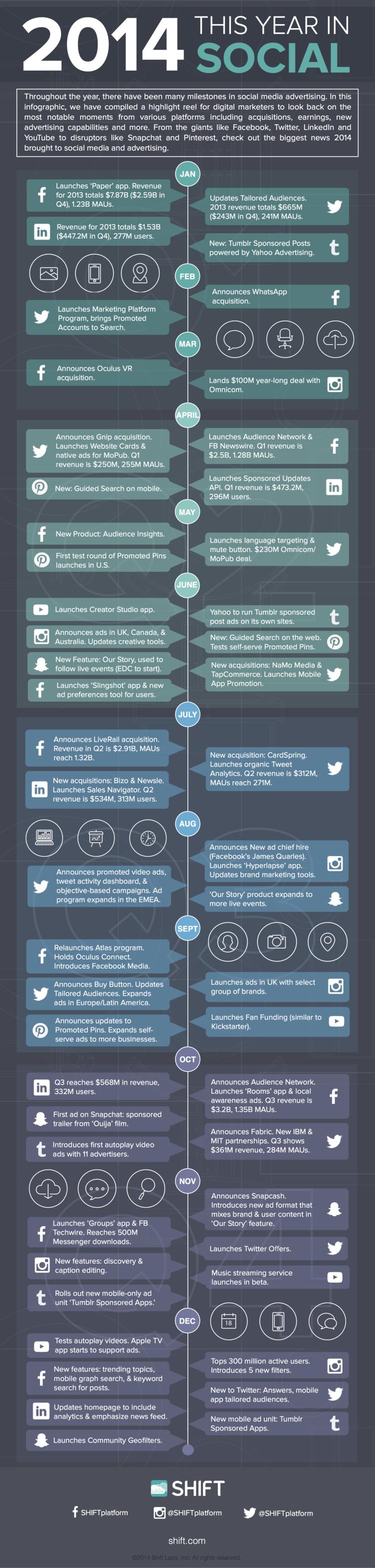 redes-sociales-2014-infografia