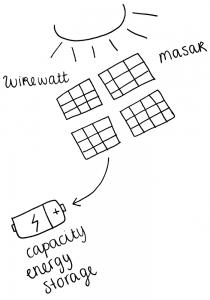 154664-CES Wirewatt Masar-1582bf-large-1422291973