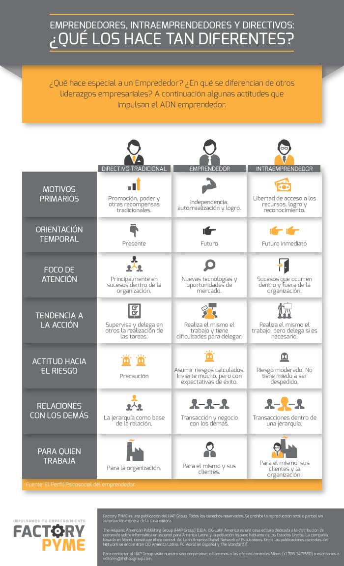 Factory-pyme-infografía
