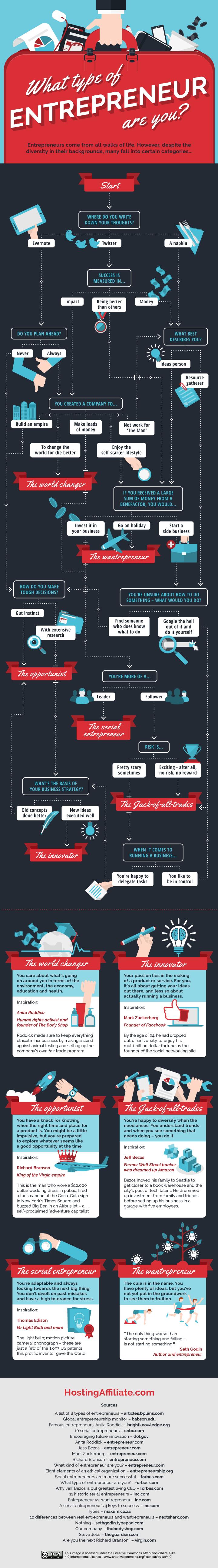 infografia-tipos-emprendedores