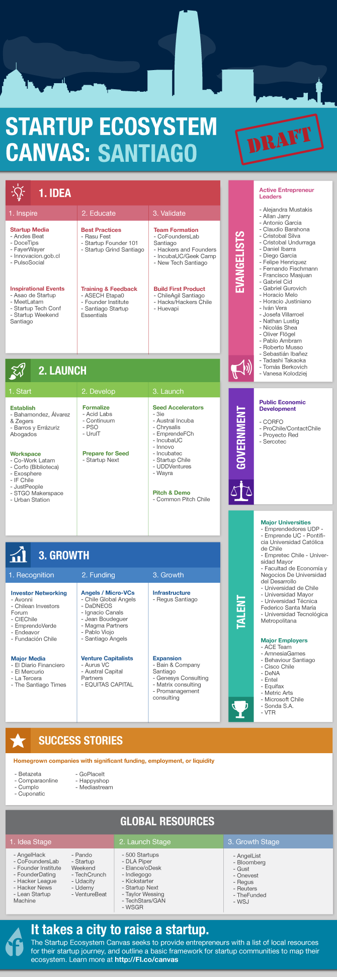 ecosystem_infographic_santiago_v1