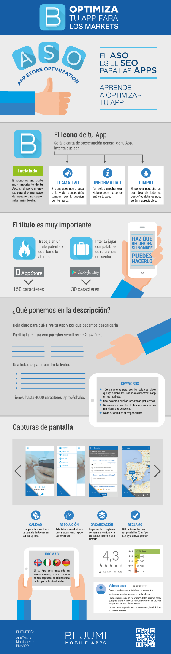 optimiza-app-marketis-infografia