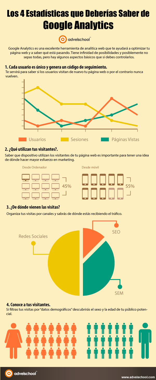 4-estadisticas-google-analytics-infografia