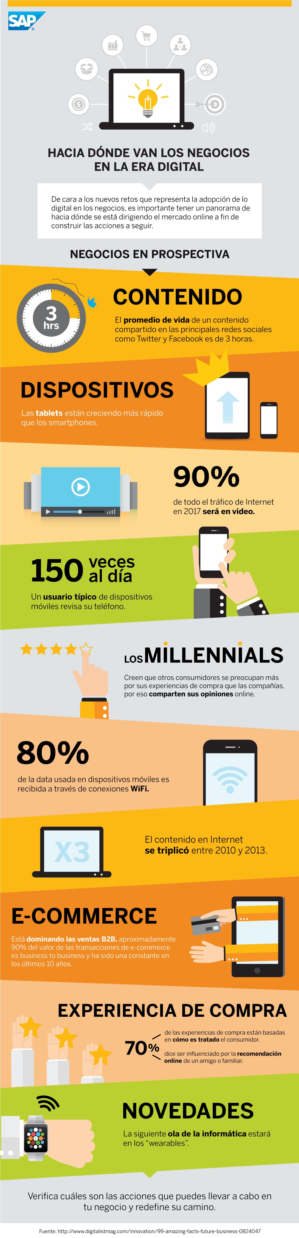 Cómo-se-están-transformando-los-negocios-en-la-era-digital_infografía
