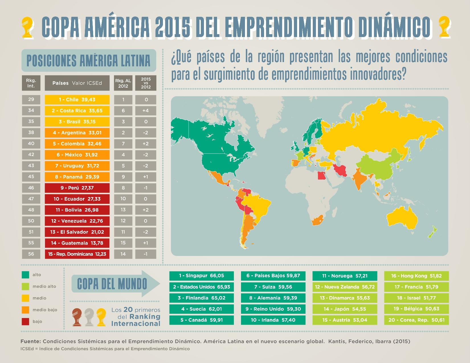 copa-america-emprendimiento-mapa-rkg1