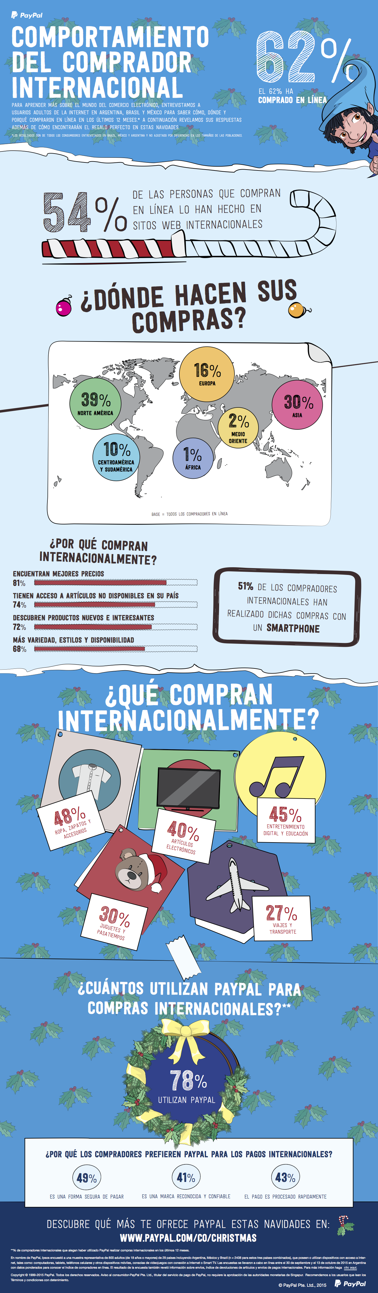 holiday_infographic_ES_GENERAL_CO (1)