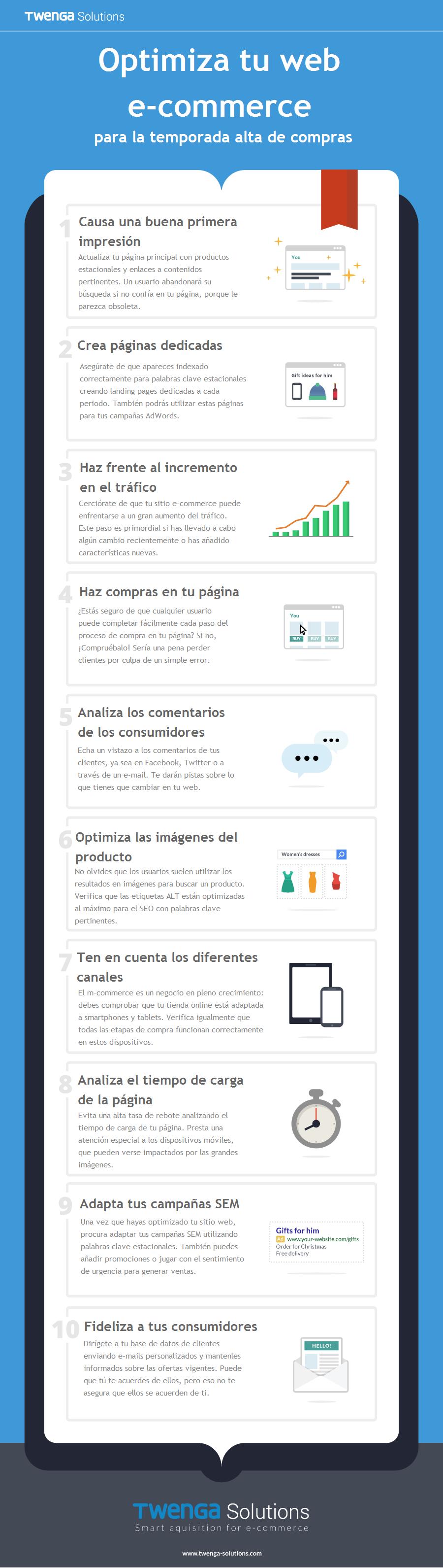 optimiza-web-ecommerce-infographic