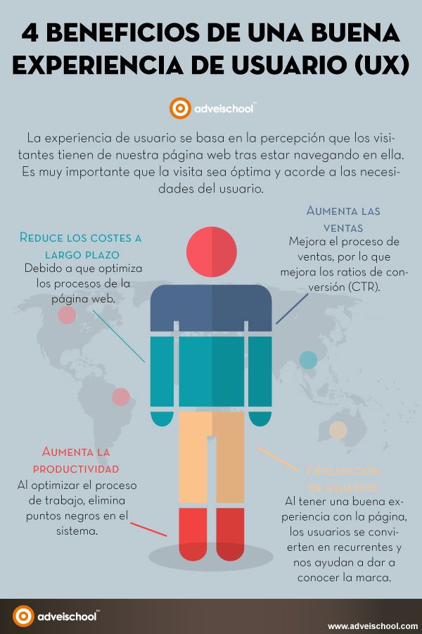 4-beneficios-ux-infografia