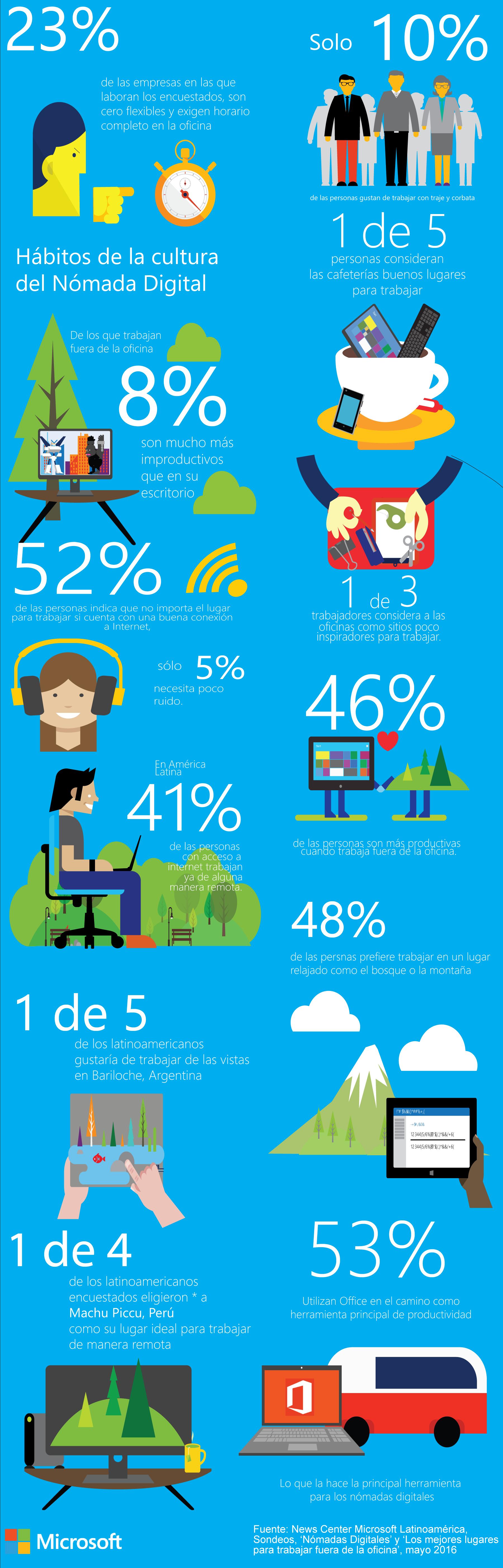 1ra Infografía_ES