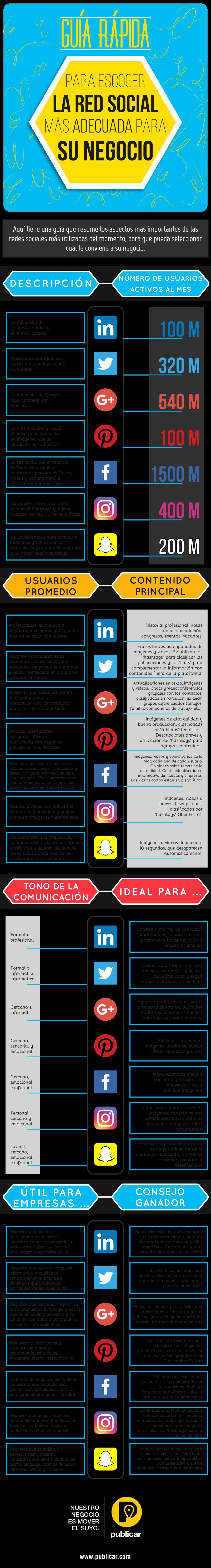 guia-red-social-para-tu-empresa-infografia