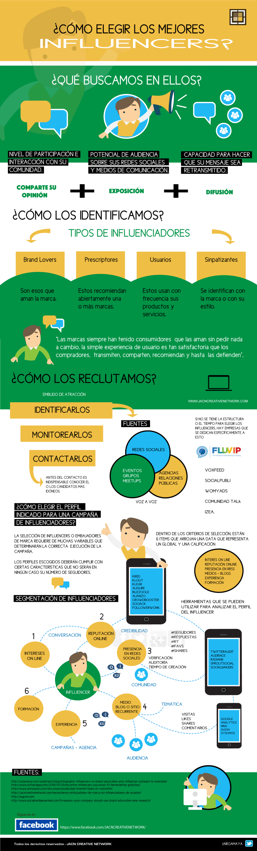 Influencers - infografía