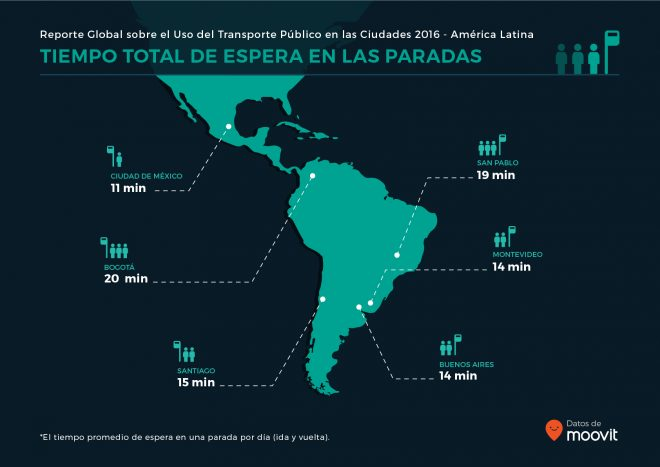 moovit_global_report_latam_es_04