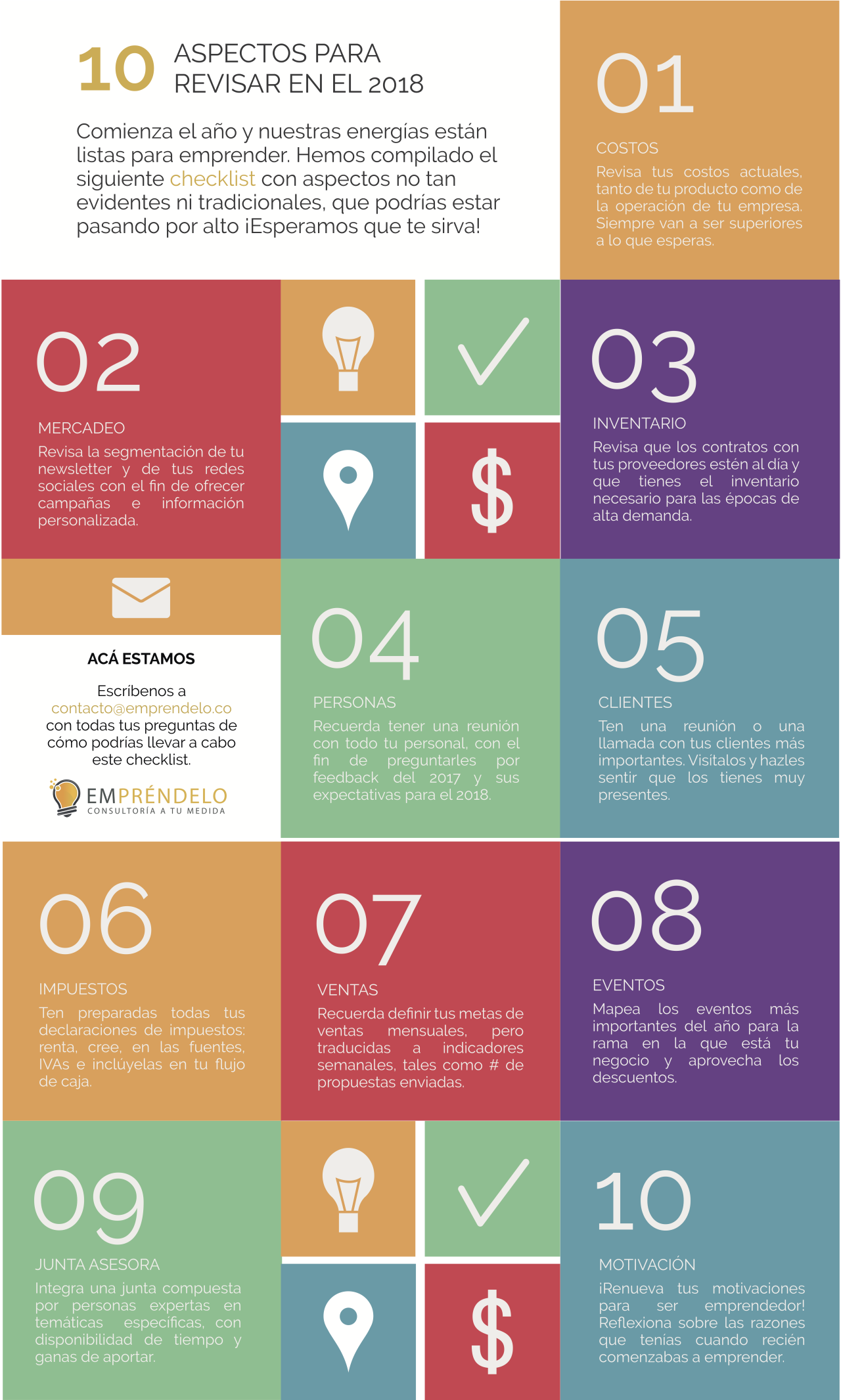 10 aspectos de tu emprendimiento para revisar en 2018